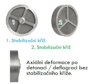 axialni-deformace